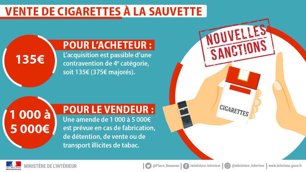 МВД Франции предупреждает: штраф за покупку нелегальных сигарет — минимум 135 евро, за продажу — от 1000 до 5000