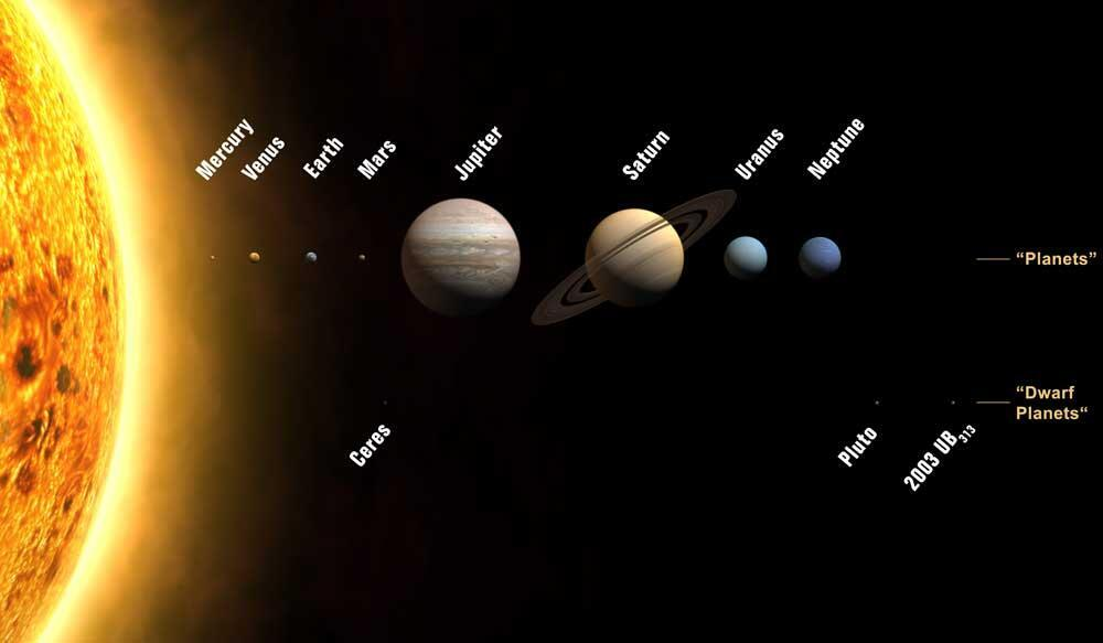 Sistemas planetários, astronomia e astrofísica vistos de Portugal