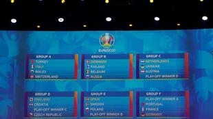 The draw for Euro 2020 took place in the Romanian capital, Bucharest, on 30 November 2019.