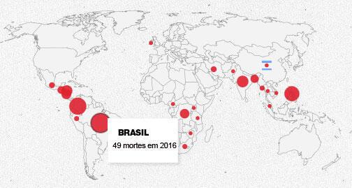 Assassinatos de ambientalistas no ano de 2016. Fonte: Global Witness