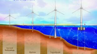 存档图片:海上风力发电机