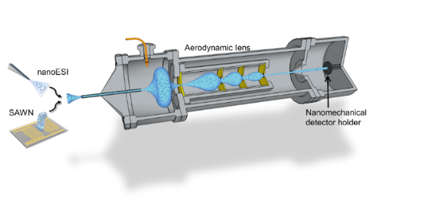 Ilustración de la nanobáscula del CEA Grenoble. En el extremo izquierdo, se pueden ver los nanoresonadores.