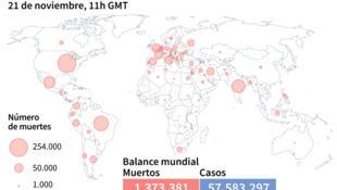 法新社截至2020年11月21日國際標準時間11時世界新冠病毒疫情分布圖