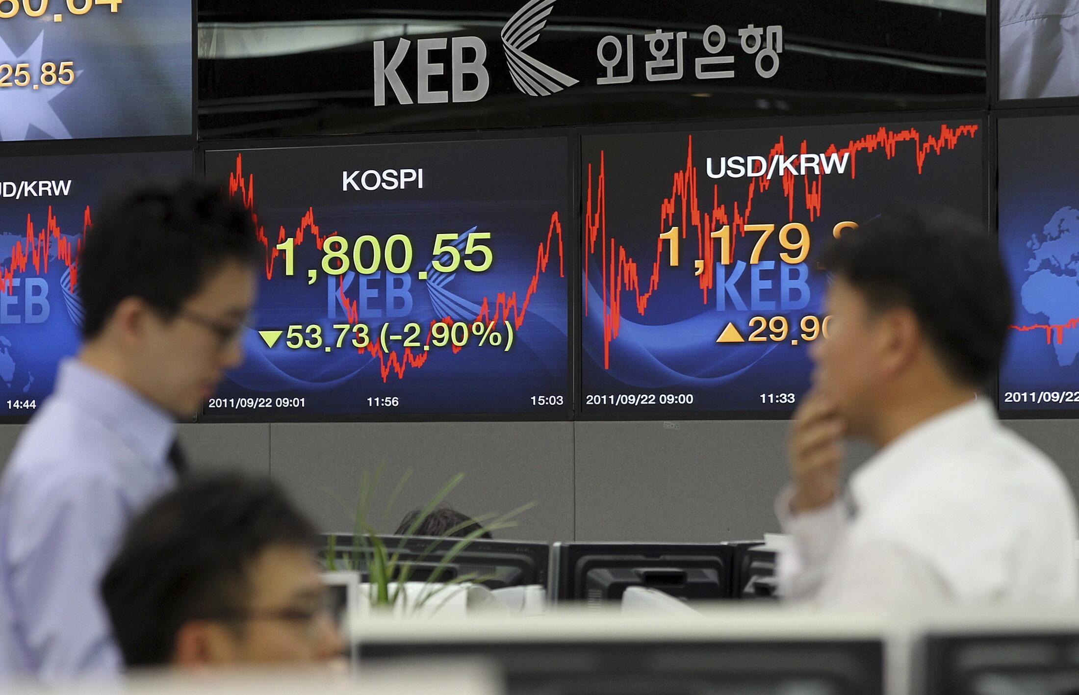 Thị trường chứng khoán Seoul ngày  22/09/2011