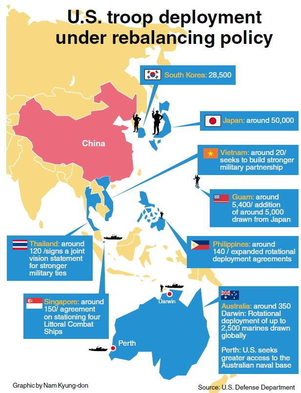 Hiện diện và hợp tác quân sự của Mỹ tại Châu Âu-Thái Bình Dương. Ảnh Bộ Quốc phòng Mỹ.