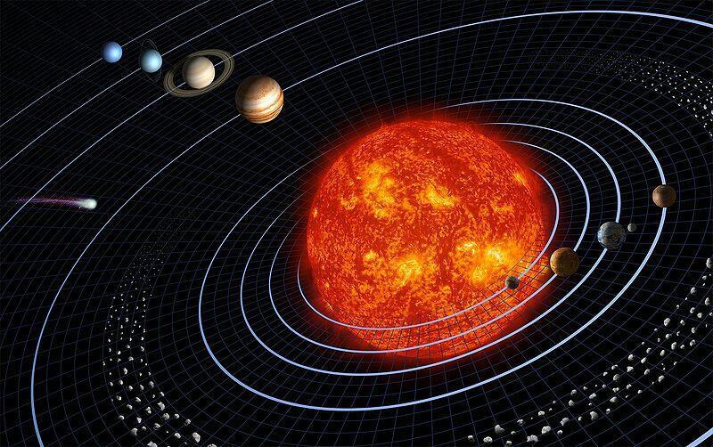 La gravitation maintient les planètes en orbite autour du Soleil.
