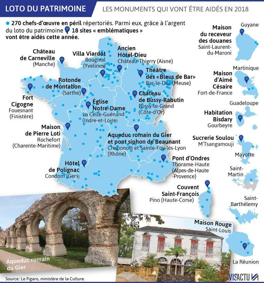 法國文化部選中可享受特別彩票資助的的文化遺產遍布法國各地