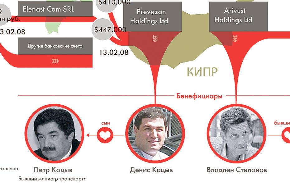"""Фрагмент схемы, опубликованной в """"Новой газете"""""""
