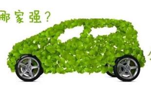 雾霾或成电动汽车发展因素