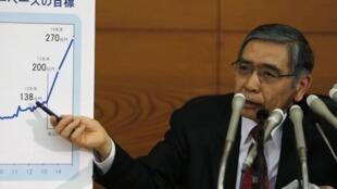 O economista Haruhiko Kuroda, novo presidente do Banco Central do Japão
