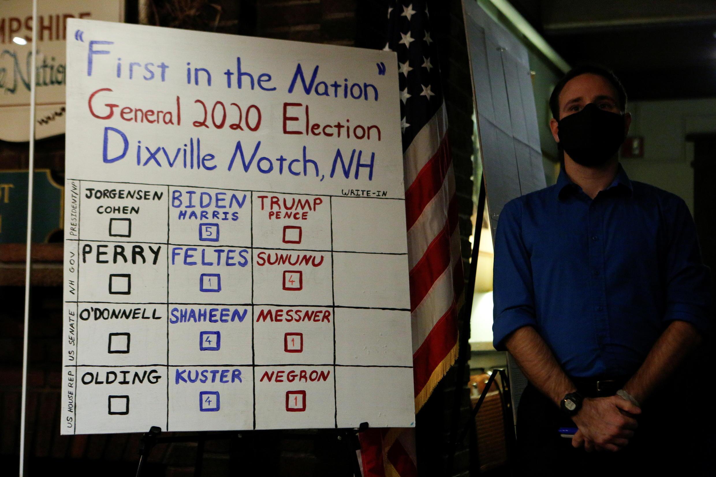 2020-11-03T053924Z_1332734312_RC2HVJ93430U_RTRMADP_3_USA-ELECTION-FIRST-VOTING