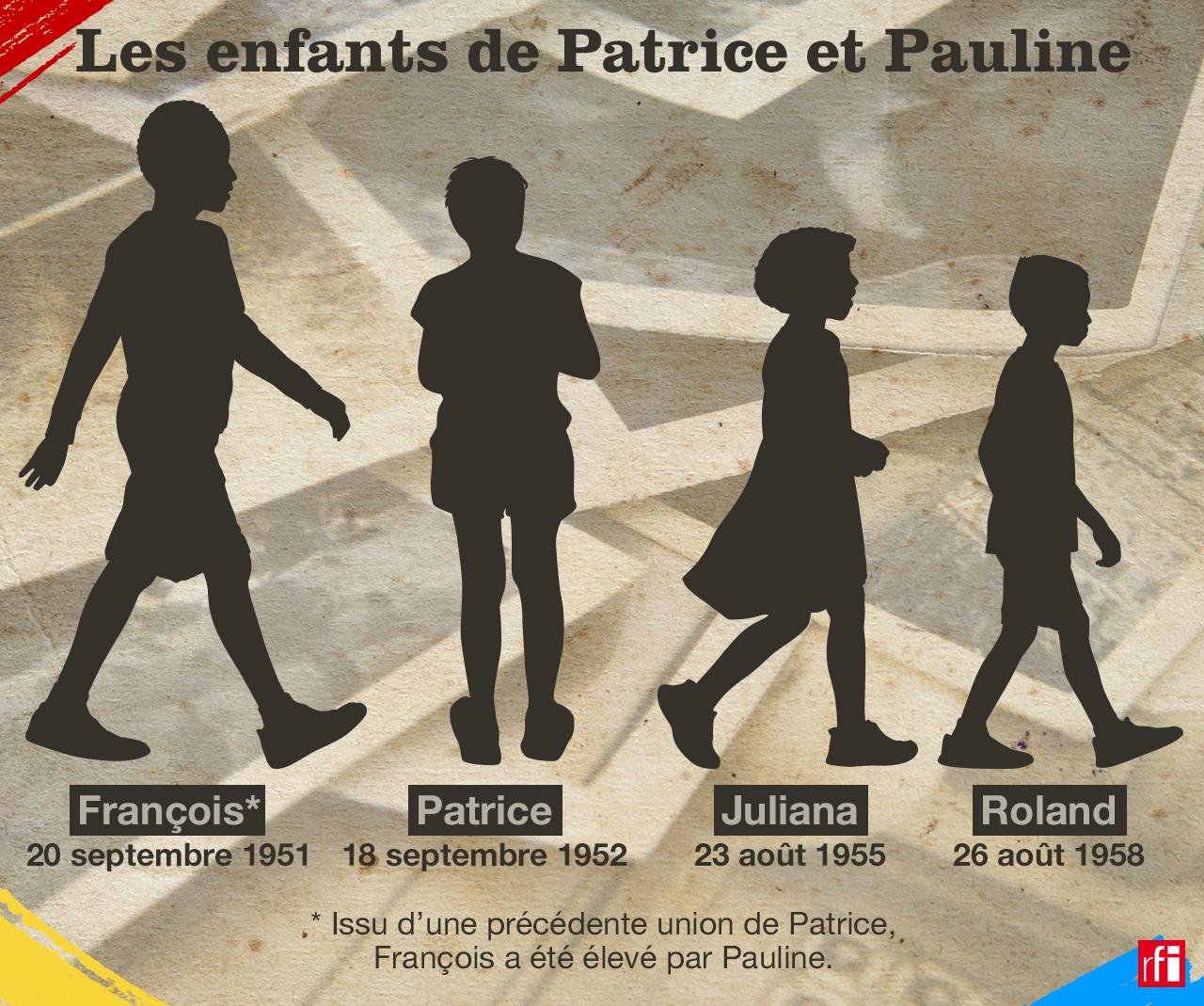 Les enfants de Patrice et Pauline.