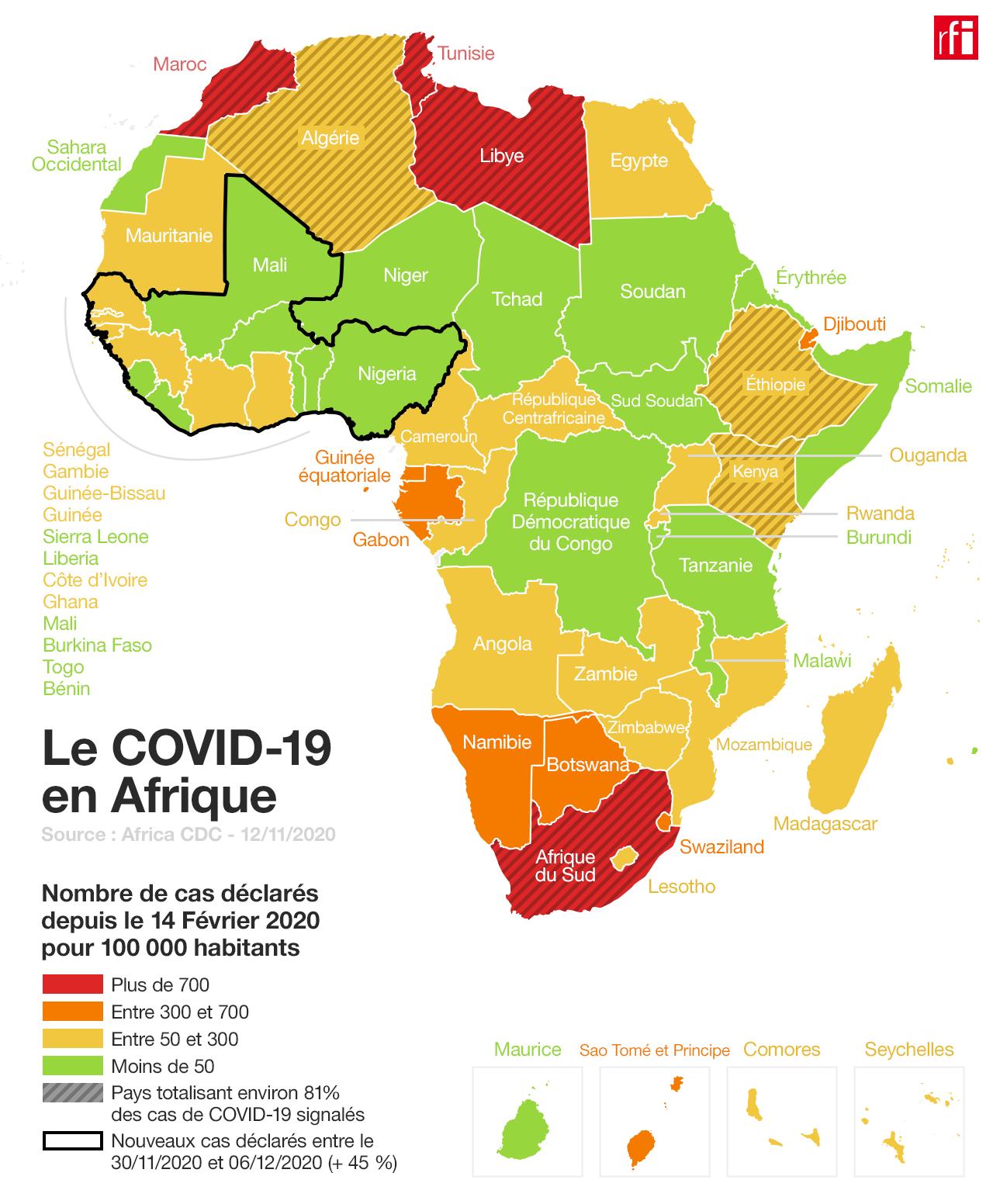 Covid-19: nombre de cas positifs déclarés en Afrique depuis mi-février 2020.