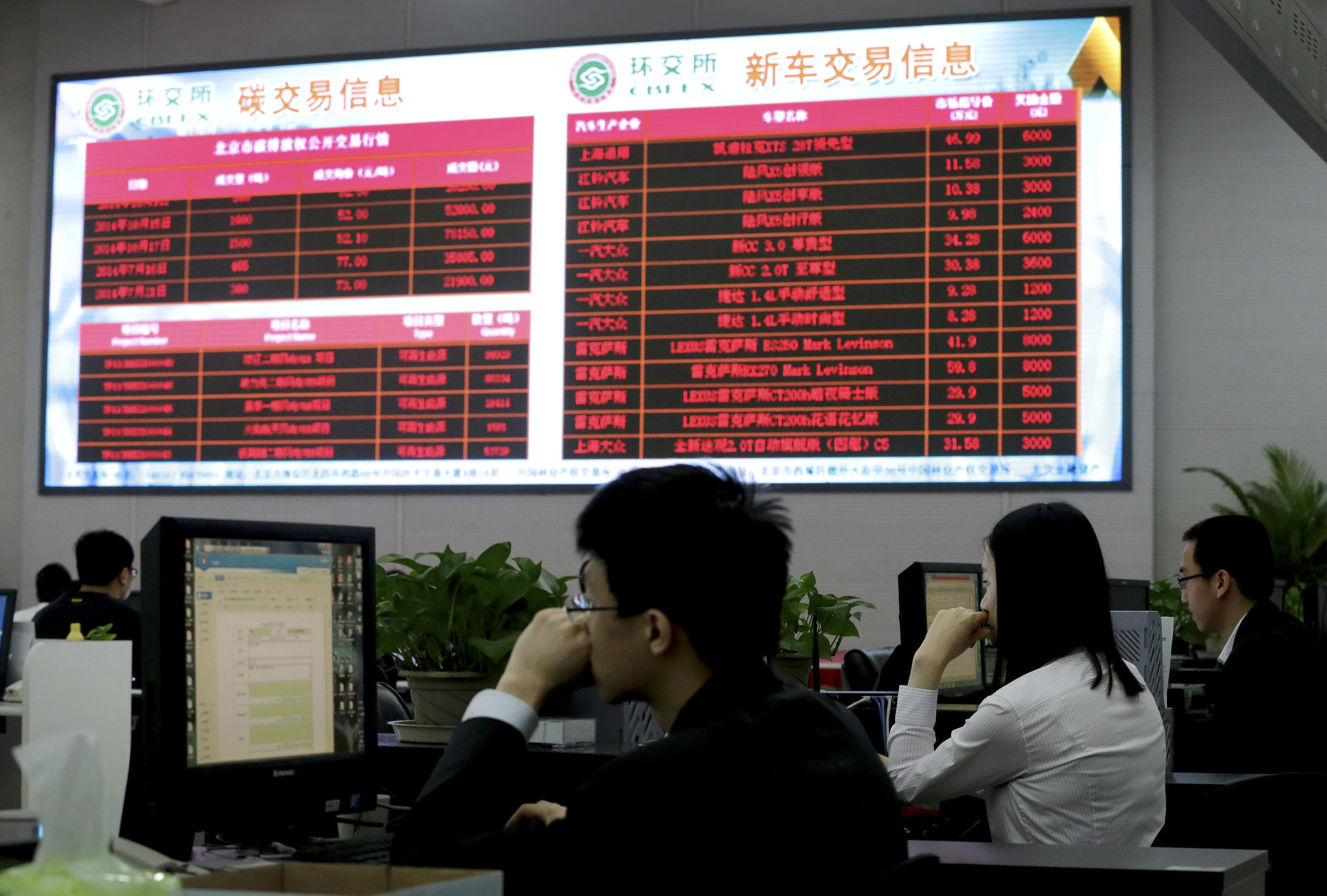 In this May 12, 2015 photo, workers monitor the carbon trading at the Beijing Environmental Exchange office in Beijing, China. With China's greenhouse gas emissions doubling over the past decade, the fate of the world's climate depends on whether China can cut back on the coal-fired power plants, automobiles and other emission sources that have released hundreds of millions of tons of carbon into the atmosphere. With next year's rollout, a successful carbon offset market would clearly play a big part in China's larger plan to rein in emissions. (AP Photo/Andy Wong)