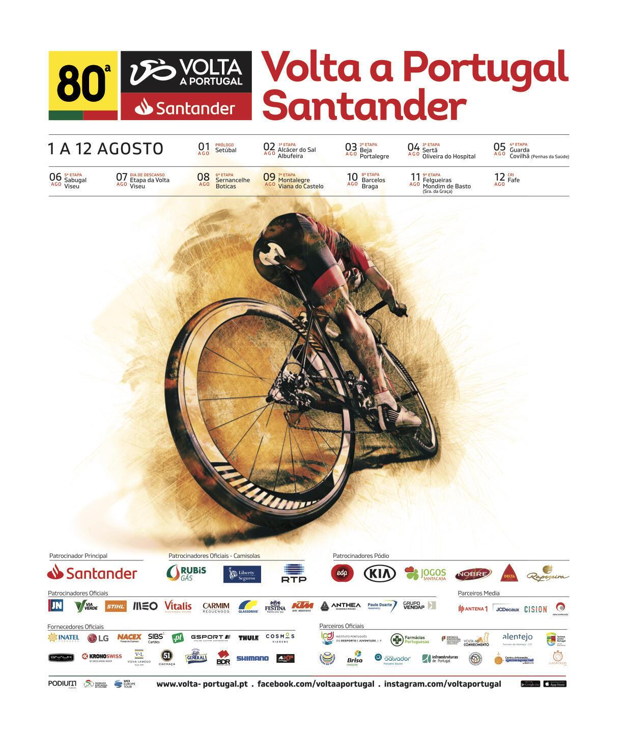 Cartaz da Volta a Portugal Santander 2018