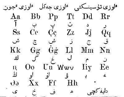 Misalin wani yanki na rubutun yaren larabci na sashin Kazakhstan da kuma rubutun yaren Latin script, wanda aka samar a shekarar 1924.