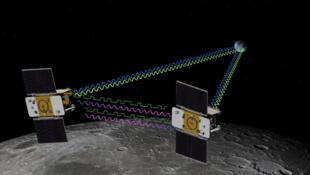 La mission des sondes Grail A et B est destinée à établir une carte haute définition du champ gravitationnel de la  Lune.
