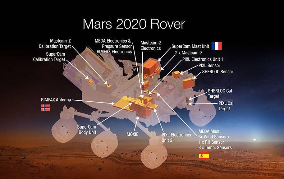 El rover Perseverance lleva 7 instrumentos a bordo.
