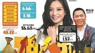 圖為中國官方媒體對趙薇萬家文化收購案報道配圖