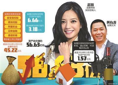 图为中国官方媒体对赵薇万家文化收购案报道配图