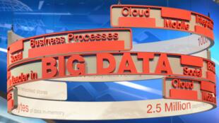 """""""Big Data"""": responsabilidade ao lidar com grandes volumes de informações é o conceito-chave da CeBIT 2014"""