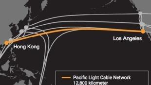谷歌脸书和中企联手打造跨太平洋光缆示意图