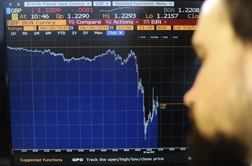 La livre sterling chute face au dollar en raison des incertitudes liées au Brexit.