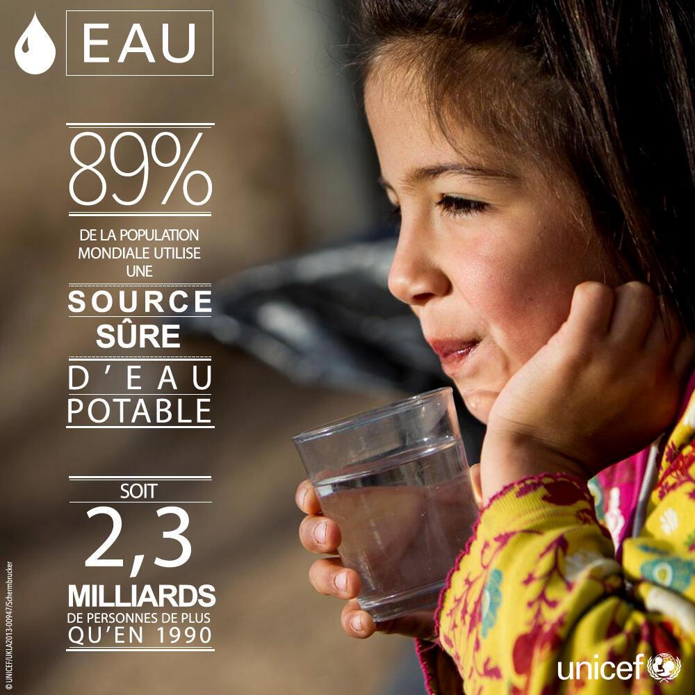 現在世界人口的1/3依然缺少飲用水