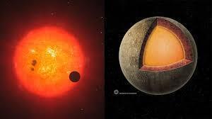 Novo exoplaneta K2-229b