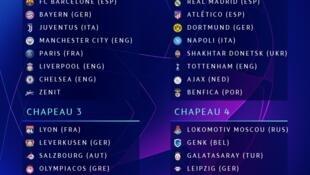 UEFA Champions League draw in Monaco 2019